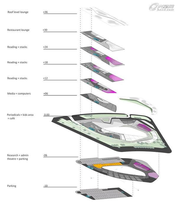 设计图曝光!大连图书馆竞赛建筑方案